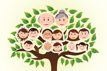 KEEP AN EYE ON YOUR FAMILY HISTORY
